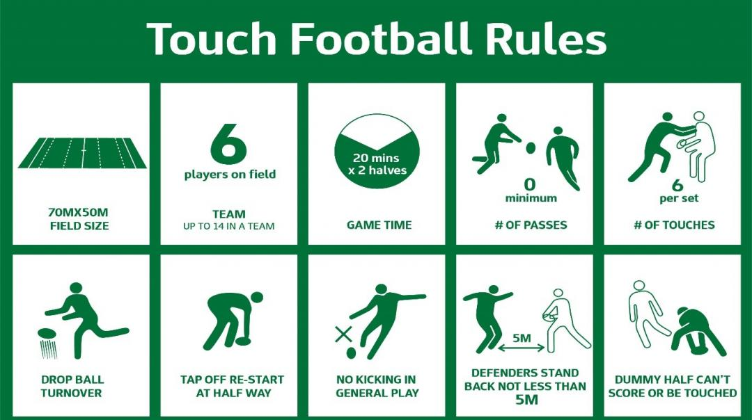 touch rules